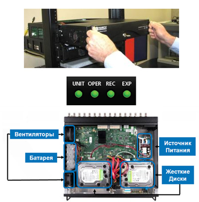 features March Networks NVRs